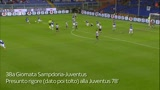 20/05/2013 - Sampdoria-Juve, dubbi da moviola in area blucerchiata