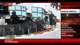 03/06/2013 - Mercati europei nervosi dopo ennesimo tonfo Tokyo