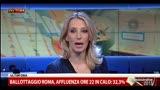 09/06/2013 - Ballottaggio Roma, affluenza ore 22 in calo- 32,3%