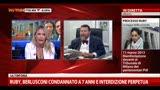 """24/06/2013 - Sentenza processo Ruby, G. Ferrara: """"Milano come Teheran"""""""
