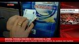 09/11/2013 - Benzina, possibile rincaro di 1 centesimo al litro