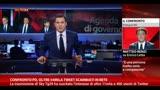30/11/2013 - Confronto PD, oltre 54mila tweet scambiati in rete