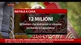 Natale, Federalberghi: niente vacanze per 48mln di italiani