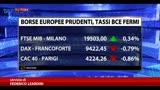 Borse europee caute, Piazza Affari chiude in leggero rialzo