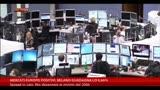 07/02/2014 - Mercati europei positivi, Milano guadagna lo 0,96%