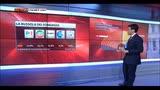21/03/2014 - Bussola dei sondaggi: è una partita a tre. VIDEO
