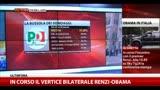 27/03/2014 - La bussola dei sondaggi, i singoli partiti (27.03.2014)