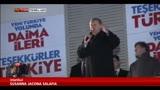 31/03/2014 - Turchia, Erdogan vince le elezioni amministrative