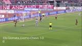 Tutti i gol di Luca Siligardi