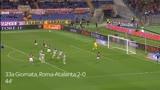 Tutti i gol di Adem Ljajić