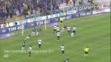 Tutti i gol di Rolando