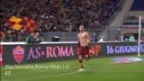 Tutti i gol di Miralem Pjanić