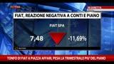 07/05/2014 - Tonfo Fiat a Piazza Affari, pesa trimestrale più del piano