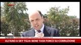 Alfano a Sky TG24: bene task force su corruzione