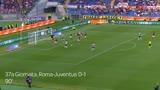 Tutti i gol di Pablo Osvaldo