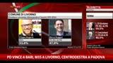 Amministrative Livorno, parla il candidato PD Marco Ruggeri