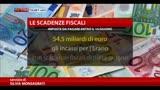 16/06/2014 - Tasse, il 16 giugno si concentrano molte scadenze fiscali