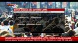 28/06/2014 - Non decolla bonus giovani del Governo Letta
