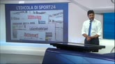 La rassegna stampa di Sky SPORT24 (26.07.2014)