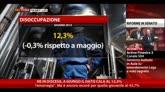 31/07/2014 - Disoccupazione in discesa, a giugno il dato cala al 12,3%