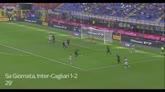 Tutti i gol di Albin Ekdal