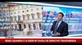 Italia-Ue: correzione deficit strutturale