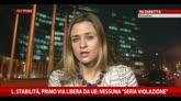 "28/10/2014 - Stabilità, primo via libera Ue: nessuna ""seria violazione"""
