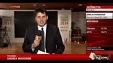 Regionali E. Romagna, Bonaccini eletto governatore
