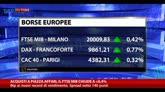 25/11/2014 - Acquisti a Piazza Affari, il FTSE MIB chiude a +0,4%
