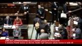Jobs Act, approvazione alla Camera lascia Pd spaccato