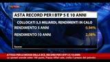 27/11/2014 - Attesa per le mosse della BCE, record per i BTP 5 e 10 anni