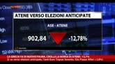 La Grecia fa di nuovo paura, crolla borsa di Atene: -12,7%