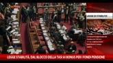 Legge Stabilità, dal blocco Tasi ai bonus per fondi pensione