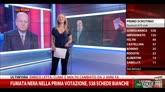Elezioni Quirinale, intervista a Nello Formisiano