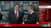 Quirinale, Toti: non parteciperemo a elezione Mattarella
