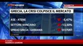 05/02/2015 - Grecia, la crisi colpisce il mercato