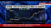 10/02/2015 - Borse europee positive, attesa per l'Eurogruppo sulla Grecia