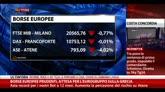 11/02/2015 - Borse europee prudenti, attesa per l'Eurogruppo sulla Grecia