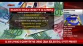 Piano quantitative Easing Bce, ecco gli effetti previsti