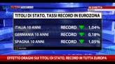 12/03/2015 - Effetto Draghi sui Titoli di Stato, record in tutta Europa