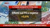 Piano BCE, gli effetti su conti pubblici, famiglie e imprese