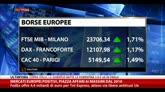 Mercati Europei positivi, Piazza Affari ai massimi dal 2010
