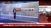 28/04/2015 - Meteo Italia (28.04.2015)