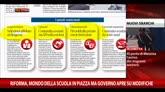 Rassegna stampa nazionale (06.05.2015)