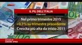 L'Istat stima una crescita dello 0,3% nel primo trimestre
