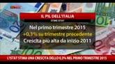 13/05/2015 - Istat stima una crescita dello 0,3% nel primo trimestre 2015