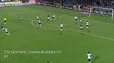 Tutti i gol di Mauricio Pinilla