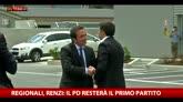 Regionali, Renzi: Pd resterà primo partito