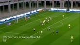 Tutti i gol di Giampaolo Pazzini