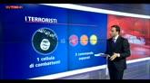 Parigi, chi erano i terroristi coinvolti negli attacchi